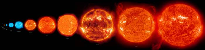 compare Sun with other star